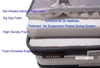 Picture of AIR 2K Air Suspension Pocket Memory Gel Mattress *Queen/ King