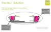 Picture of KX30 FLATTECH Auto Adjust Table Base