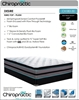 Picture of CHIROPRACTIC DESIRE Euro Top Plush Comfort Pocket Spring Mattress